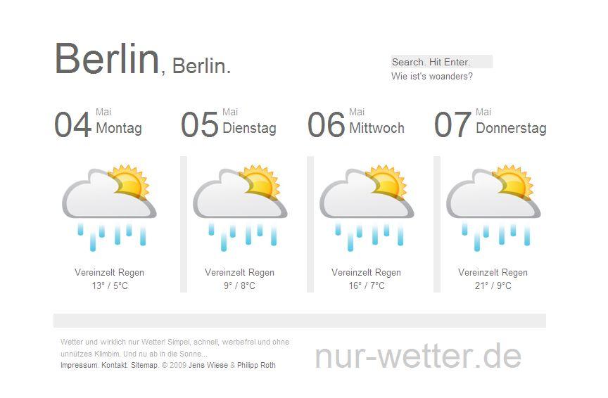 Nur Wetter, mehr nicht